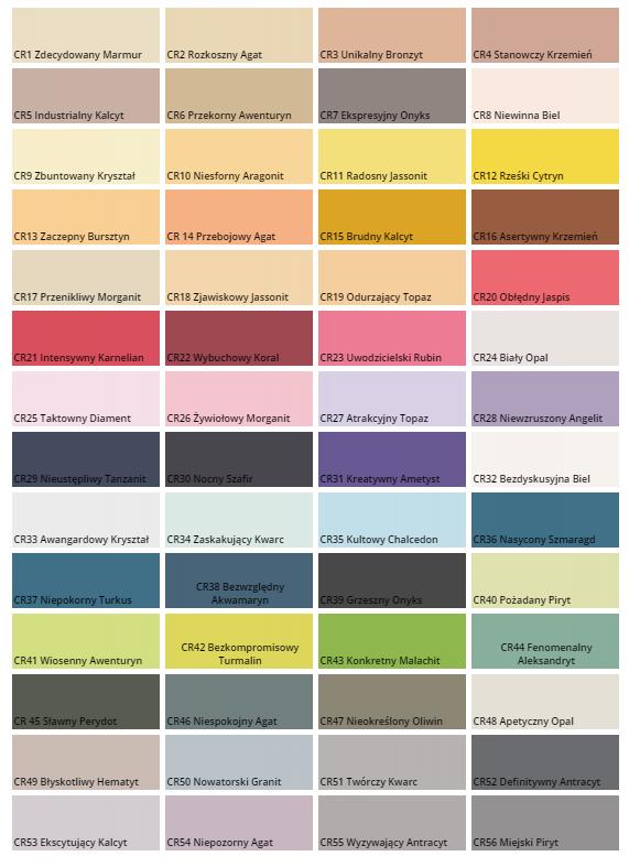 Magnat Creative Tester Farba Hybrydowa Kolory